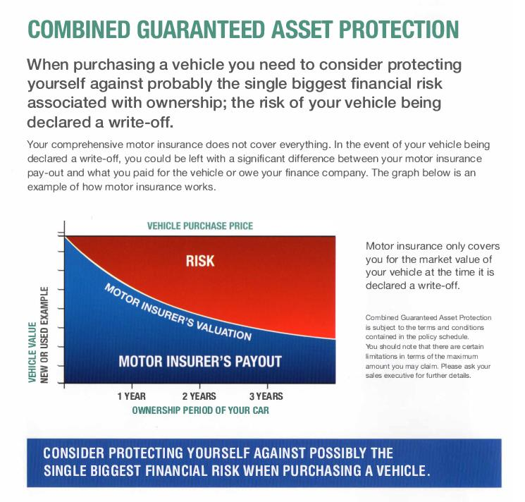 Vehicle Protection page 4